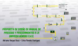 PROPUESTA DE DISEÑO DE MANUAL DE PROCESOS Y PROCEDIMIENTOS A
