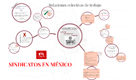 Copy of SINDICATOS EN MÉXICO