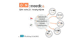 ON:meedi:a - Customised Curated Cross-platform Content Compilations
