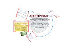 Copy of AFECTIVIDAD