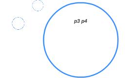 p3 p4