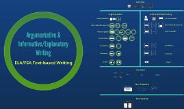 Argumentative & Informative/Explanatory
