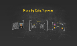 drama by raina telgemeier by laney roebke on prezi