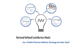 An Alternative Pension Reform Strategy--the NDC Model