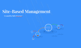 Site-Based Management
