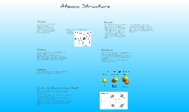 Copy of Structure of an atom!