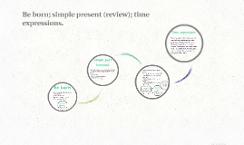 Be born; simple present (review); time expressions.