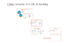 Cyber-Security: O/S, DB, & Hacking