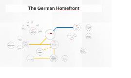 German Homefront