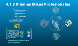 Copy of 4.1.3 Dilemas Eticos Profesionales