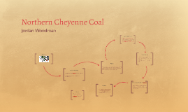 Northern Cheyenne Coal