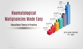 Haematological Malignancies Made Easy - Educational Theory in Practice