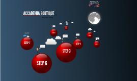 Accademia Boutique -Market entry