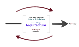 Linea del Tiempo: Arquitectura
