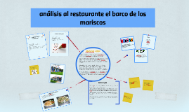 Copy of analisis del restaurante el barco de los mariscos