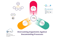 Overcoming Arguments Against Documenting Processes