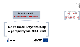 Copy of Na co może liczyć start-up 29.05.2014