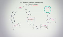 4.4 Thematic Synthesis Presentation