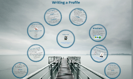 Module 5 Writing a Profile