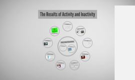 The Results of Activity and Inactivity