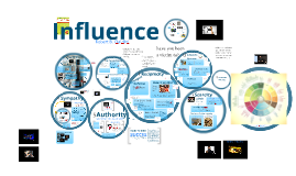 2014-2015 Media Psychology Influence Cialdini