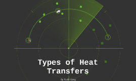 Types of Heat Transfers