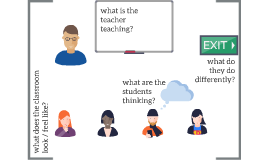 what is the teacher teaching?
