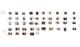 Copy of U.S History Timeline