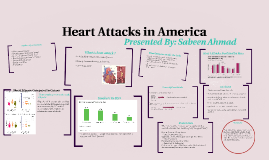 Heart Attacks in America