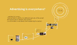 Copy of Is it Advertising?