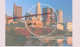 Historias:  Weaving  Research, Patient Care & Educational  Best Practices to Improve Latino Health