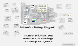 Fundamental of Knowledge Management