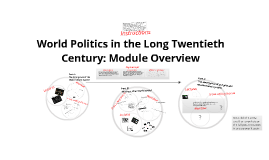 Copy of World Politics in the Long Twentieth Century Module Overview