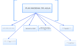 PLAN NACIONAL DEL AGUA