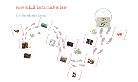 Copy of How a bill becomes a law