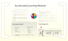 Accelerated Learning Method