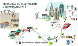 MODALIDAD ELEC 2018