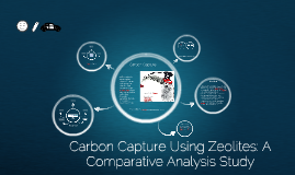 Carbon Capture Using Zeolites: A Comparitive Analysis Study