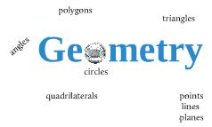 Copy of Geometry