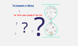 Copy of The Components of a Mystery