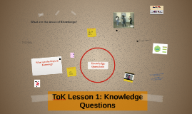 Knowledge Questions