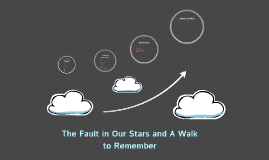 The Fault in Our Stars and A Walk to Remember