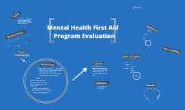 Mental Health First Aid Program Evaluation