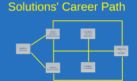 Solutions' Career Path