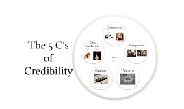 5 C's of Credibility