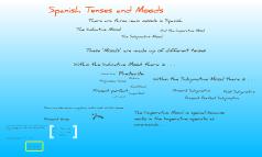 Copy of Spanish Verb Tenses