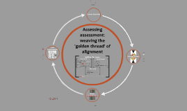 Assessing assesment: weaving the golden thread of alignment