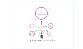 Inquiry-based education