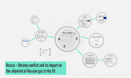 Russia – Ukraine conflict and its impact on the shipment of