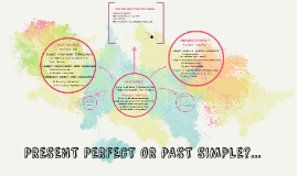 PRESENT PERFECT OR PAST SIMPLE?...